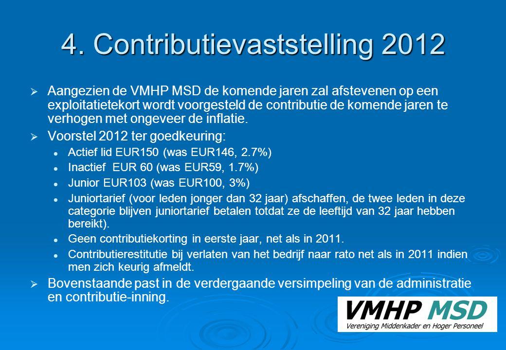 4. Contributievaststelling 2012   Aangezien de VMHP MSD de komende jaren zal afstevenen op een exploitatietekort wordt voorgesteld de contributie de