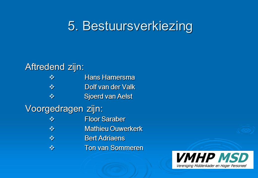 5. Bestuursverkiezing Aftredend zijn:  Hans Hamersma  Dolf van der Valk  Sjoerd van Aelst Voorgedragen zijn:  Floor Saraber  Mathieu Ouwerkerk 