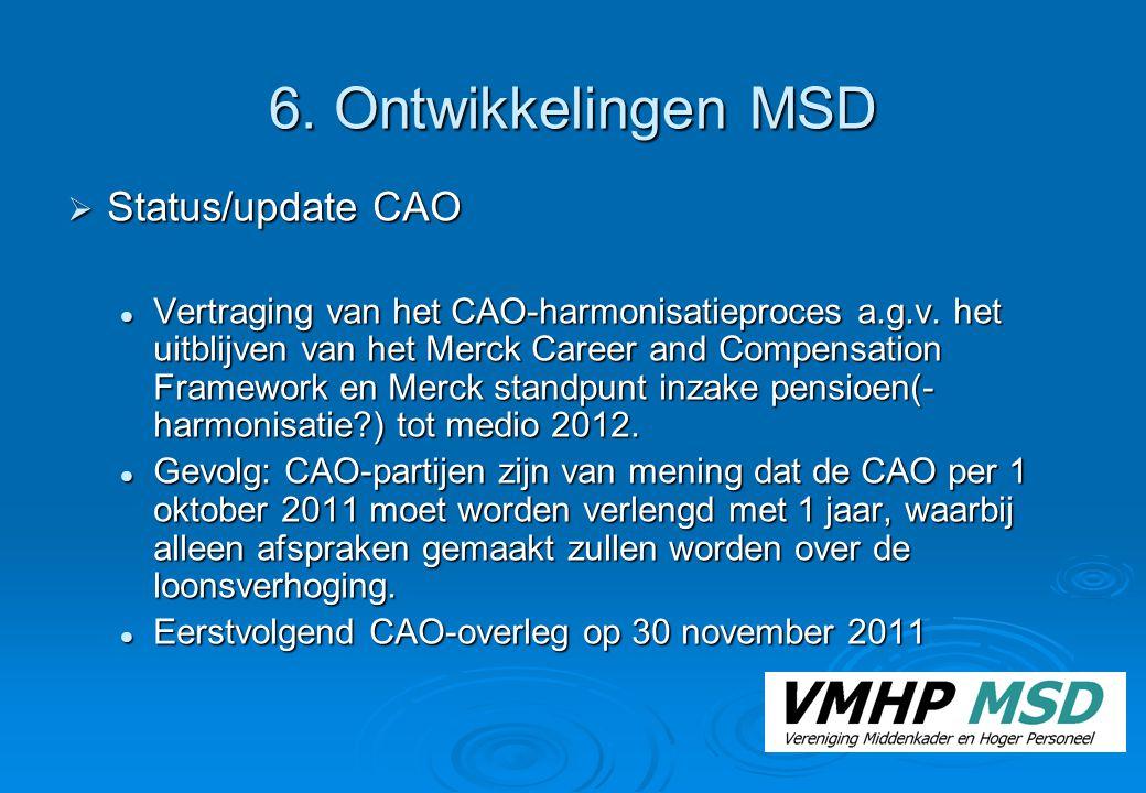 6. Ontwikkelingen MSD  Status/update CAO Vertraging van het CAO-harmonisatieproces a.g.v. het uitblijven van het Merck Career and Compensation Framew