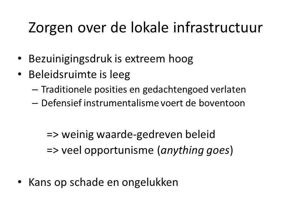 Zorgen over de lokale infrastructuur Bezuinigingsdruk is extreem hoog Beleidsruimte is leeg – Traditionele posities en gedachtengoed verlaten – Defens