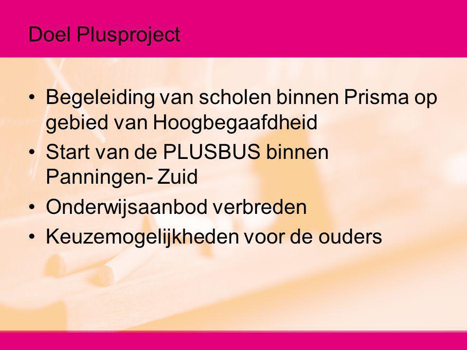 Doel Plusproject Begeleiding van scholen binnen Prisma op gebied van Hoogbegaafdheid Start van de PLUSBUS binnen Panningen- Zuid Onderwijsaanbod verbr