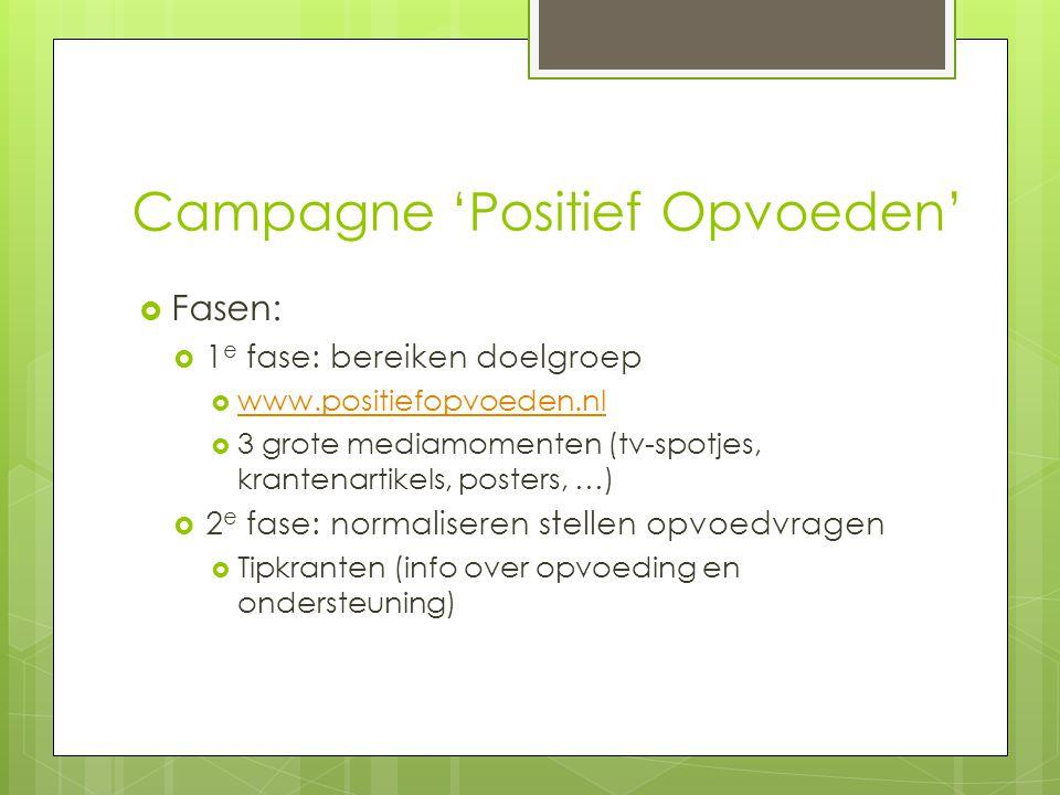 Campagne 'Positief Opvoeden'  Fasen:  1 e fase: bereiken doelgroep  www.positiefopvoeden.nl www.positiefopvoeden.nl  3 grote mediamomenten (tv-spo