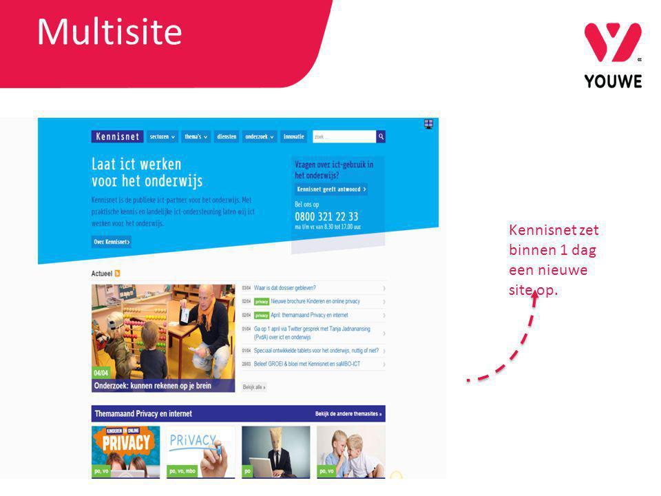 Kennisnet zet binnen 1 dag een nieuwe site op.