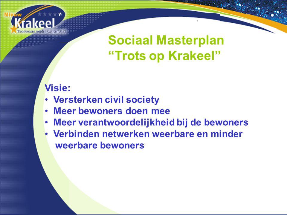 Visie: Versterken civil society Meer bewoners doen mee Meer verantwoordelijkheid bij de bewoners Verbinden netwerken weerbare en minder weerbare bewoners Sociaal Masterplan Trots op Krakeel