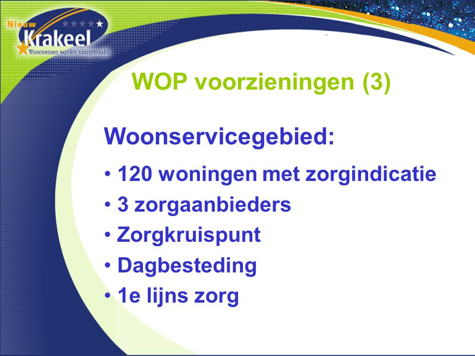 WOP voorzieningen (3) 120 woningen met zorgindicatie 3 zorgaanbieders Zorgkruispunt Dagbesteding 1e lijns zorg Woonservicegebied:
