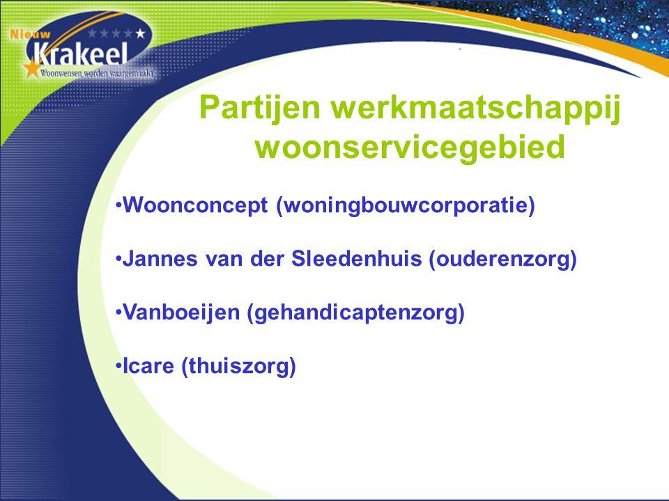 Woonconcept (woningbouwcorporatie) Jannes van der Sleedenhuis (ouderenzorg) Vanboeijen (gehandicaptenzorg) Icare (thuiszorg) Partijen werkmaatschappij woonservicegebied