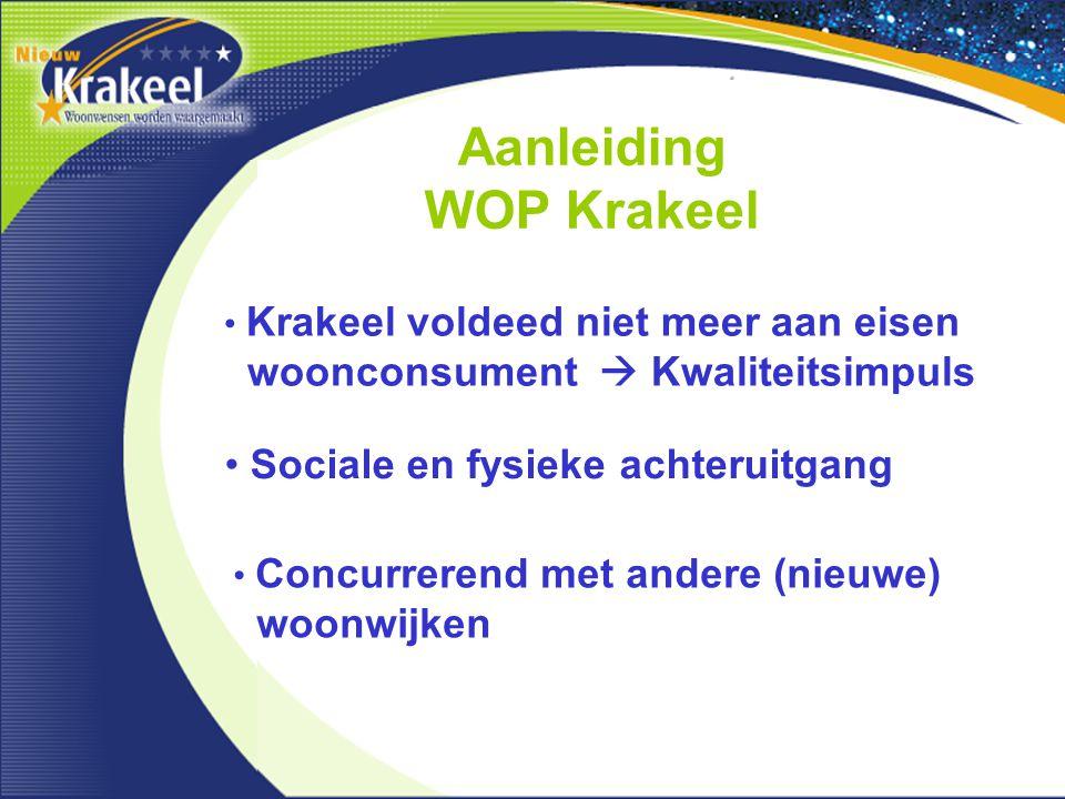 Opgesteld 1998/1999 WOP Krakeel Vastgesteld november 1999 Niet alleen fysieke, maar vooral ook sociale component