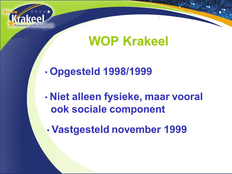 Wonen en zorg Openbaar gebied Sociale component Voorzieningen WOP Krakeel Vier pijlers: