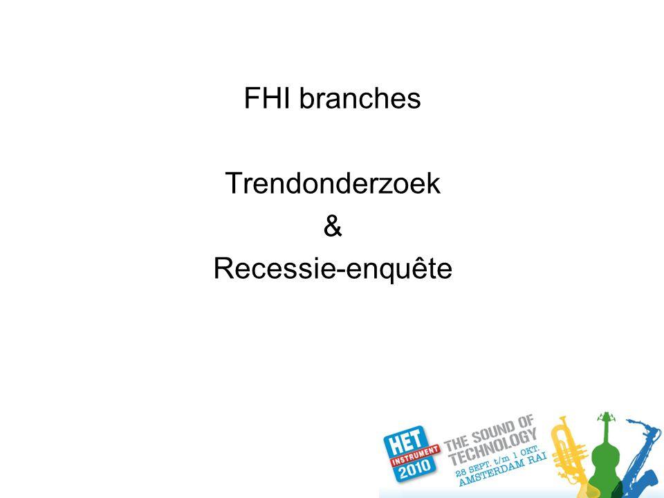 FHI branches Trendonderzoek & Recessie-enquête