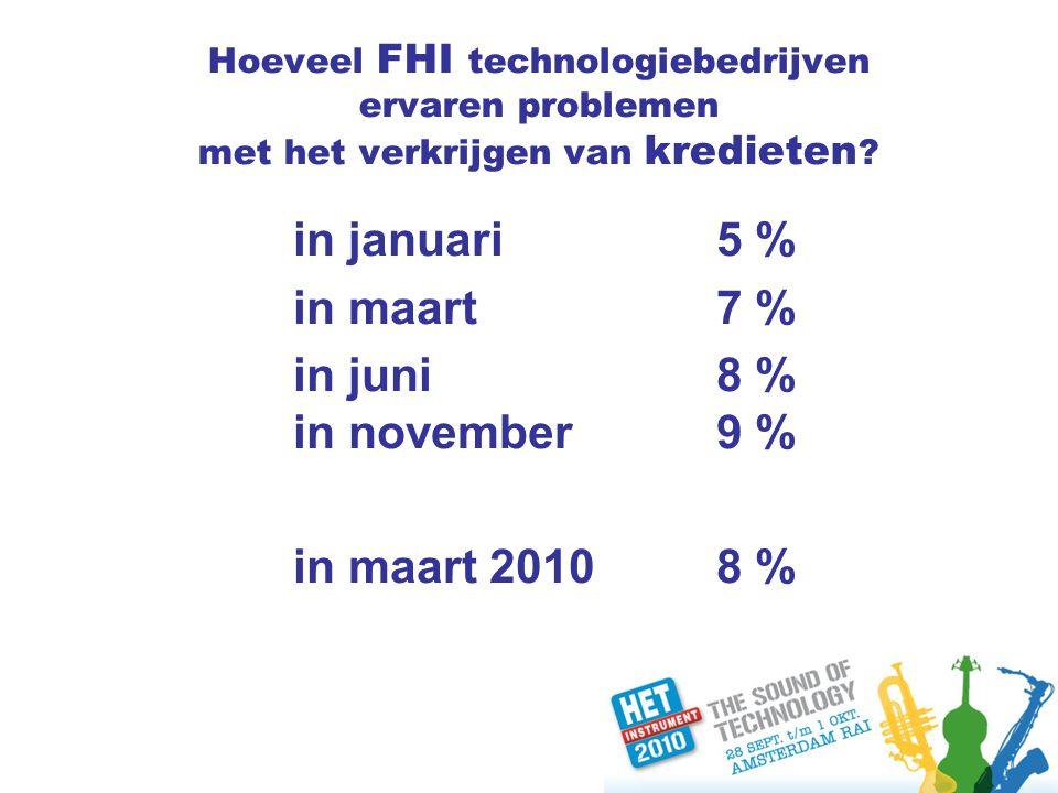Hoeveel FHI technologiebedrijven ervaren problemen met het verkrijgen van kredieten .