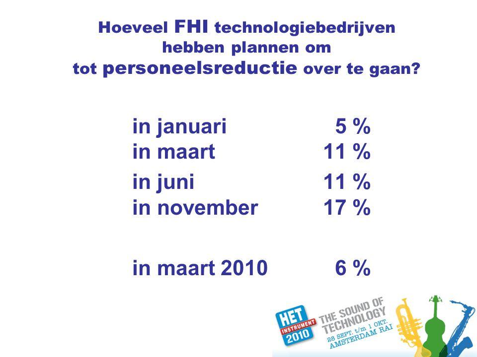 Hoeveel FHI technologiebedrijven hebben plannen om tot personeelsreductie over te gaan.