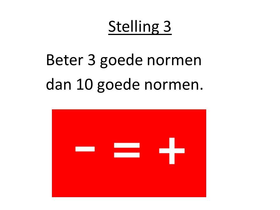 Stelling 3 Beter 3 goede normen dan 10 goede normen.