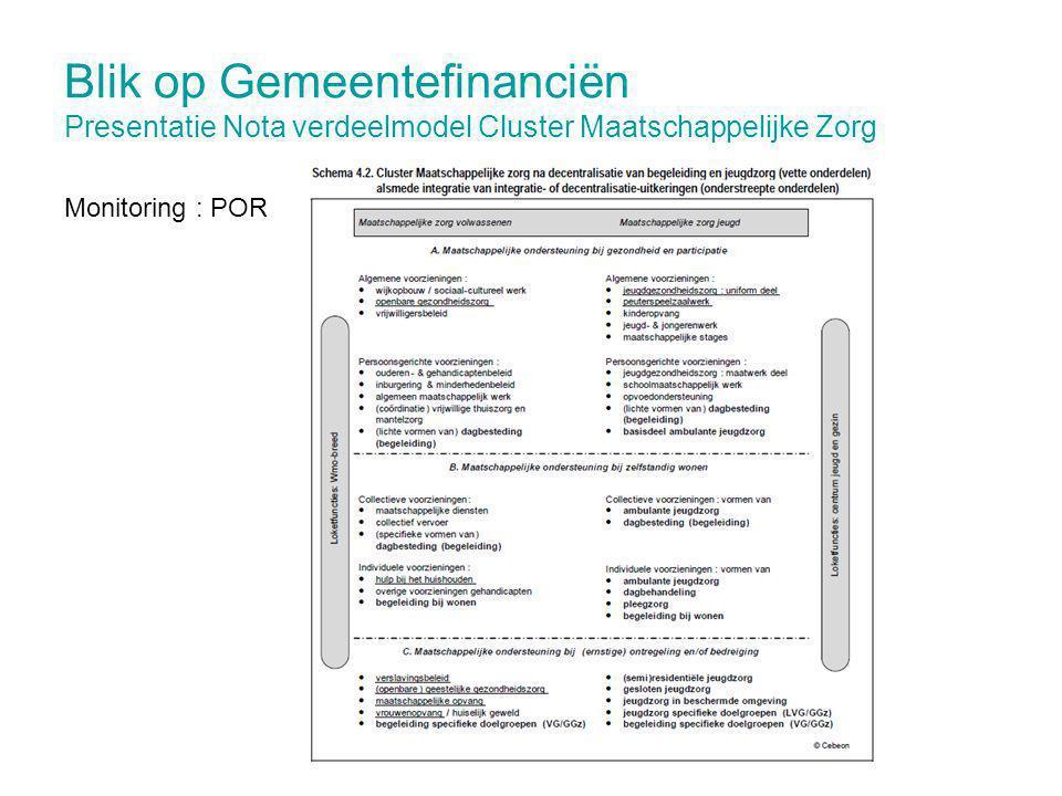Blik op Gemeentefinanciën Presentatie Nota verdeelmodel Cluster Maatschappelijke Zorg Monitoring : POR