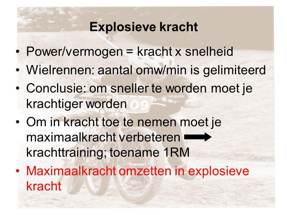 Explosieve kracht Power/vermogen = kracht x snelheid Wielrennen: aantal omw/min is gelimiteerd Conclusie: om sneller te worden moet je krachtiger worden Om in kracht toe te nemen moet je maximaalkracht verbeteren krachttraining; toename 1RM Maximaalkracht omzetten in explosieve kracht