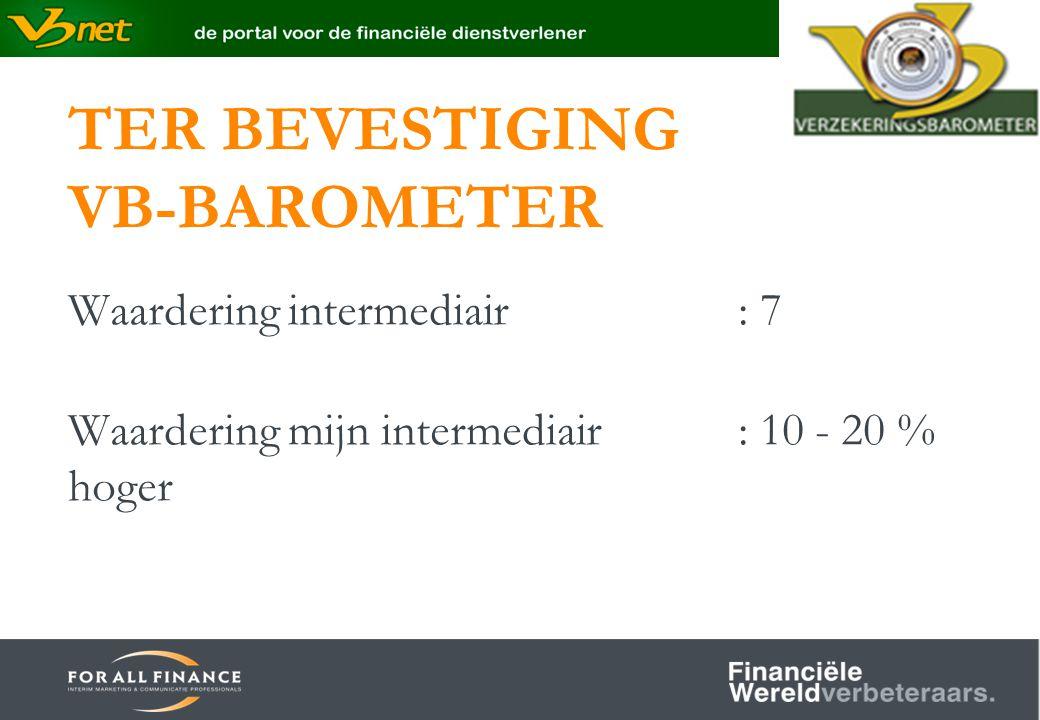 TER BEVESTIGING VB-BAROMETER Waardering intermediair: 7 Waardering mijn intermediair: 10 - 20 % hoger
