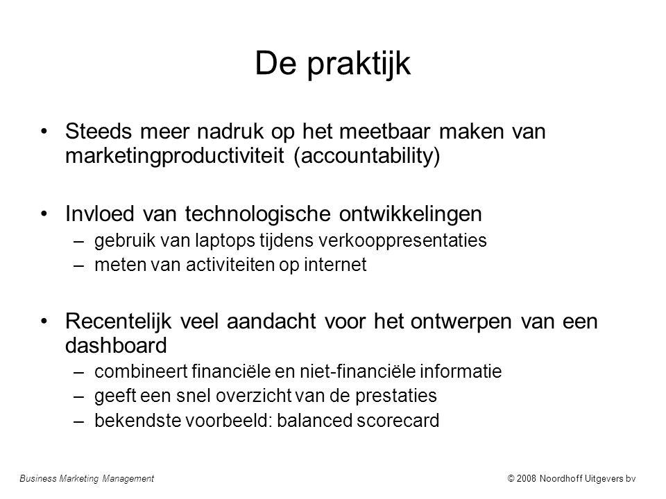 Business Marketing Management© 2008 Noordhoff Uitgevers bv De praktijk Steeds meer nadruk op het meetbaar maken van marketingproductiviteit (accountab
