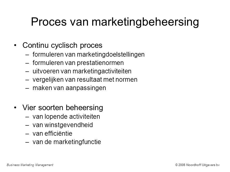 Business Marketing Management© 2008 Noordhoff Uitgevers bv Proces van marketingbeheersing Continu cyclisch proces –formuleren van marketingdoelstellin