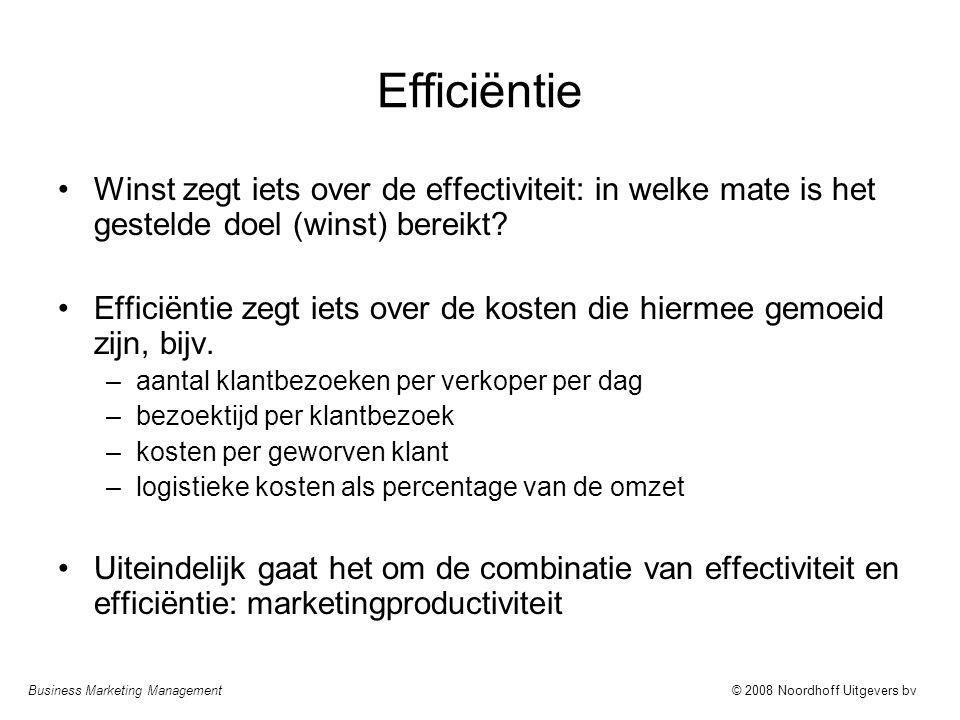 Business Marketing Management© 2008 Noordhoff Uitgevers bv Efficiëntie Winst zegt iets over de effectiviteit: in welke mate is het gestelde doel (wins