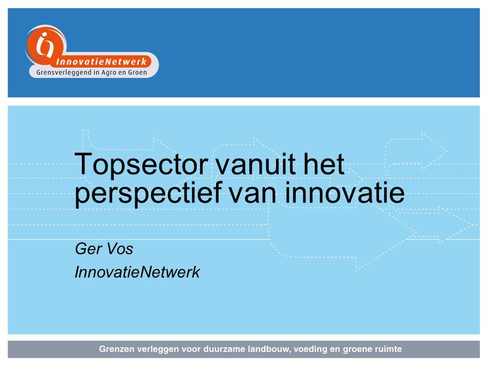 Topsector vanuit het perspectief van innovatie Ger Vos InnovatieNetwerk