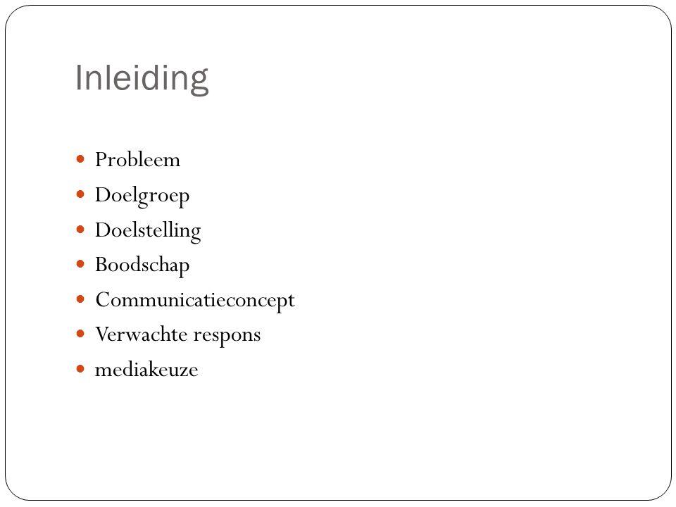 Inleiding Probleem Doelgroep Doelstelling Boodschap Communicatieconcept Verwachte respons mediakeuze