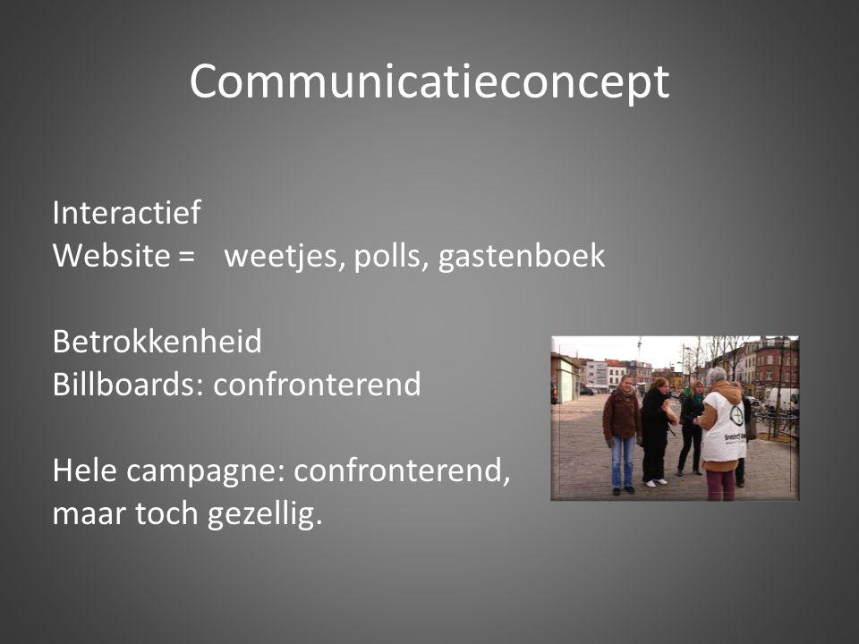 Communicatieconcept Interactief Website =weetjes, polls, gastenboek Betrokkenheid Billboards: confronterend Hele campagne: confronterend, maar toch ge