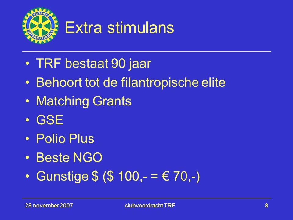 28 november 2007clubvoordracht TRF8 Extra stimulans TRF bestaat 90 jaar Behoort tot de filantropische elite Matching Grants GSE Polio Plus Beste NGO Gunstige $ ($ 100,- = € 70,-)