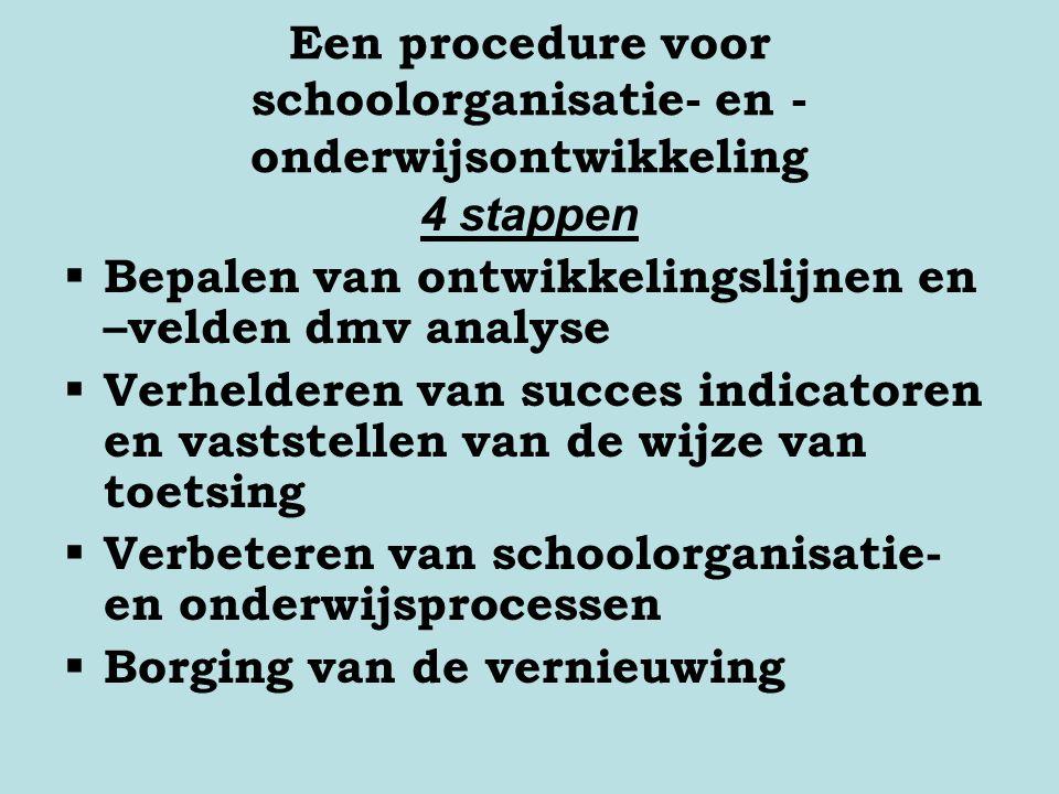 Een procedure voor schoolorganisatie- en - onderwijsontwikkeling 4 stappen  Bepalen van ontwikkelingslijnen en –velden dmv analyse  Verhelderen van