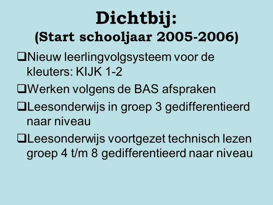 Dichtbij: (Start schooljaar 2005-2006)  Nieuw leerlingvolgsysteem voor de kleuters: KIJK 1-2  Werken volgens de BAS afspraken  Leesonderwijs in gro