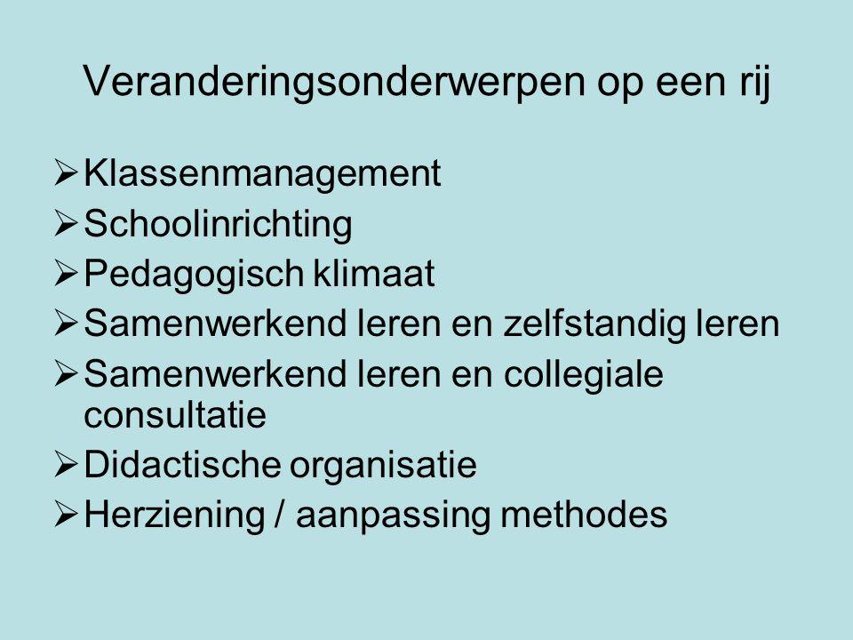 Veranderingsonderwerpen op een rij  Klassenmanagement  Schoolinrichting  Pedagogisch klimaat  Samenwerkend leren en zelfstandig leren  Samenwerke