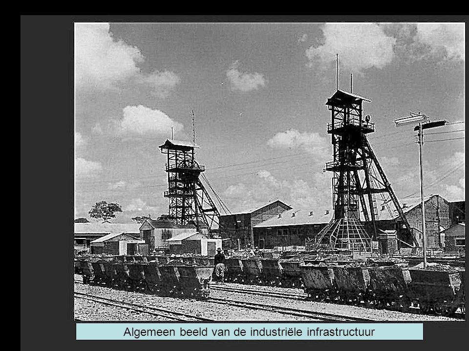Algemeen beeld van de industriële infrastructuur