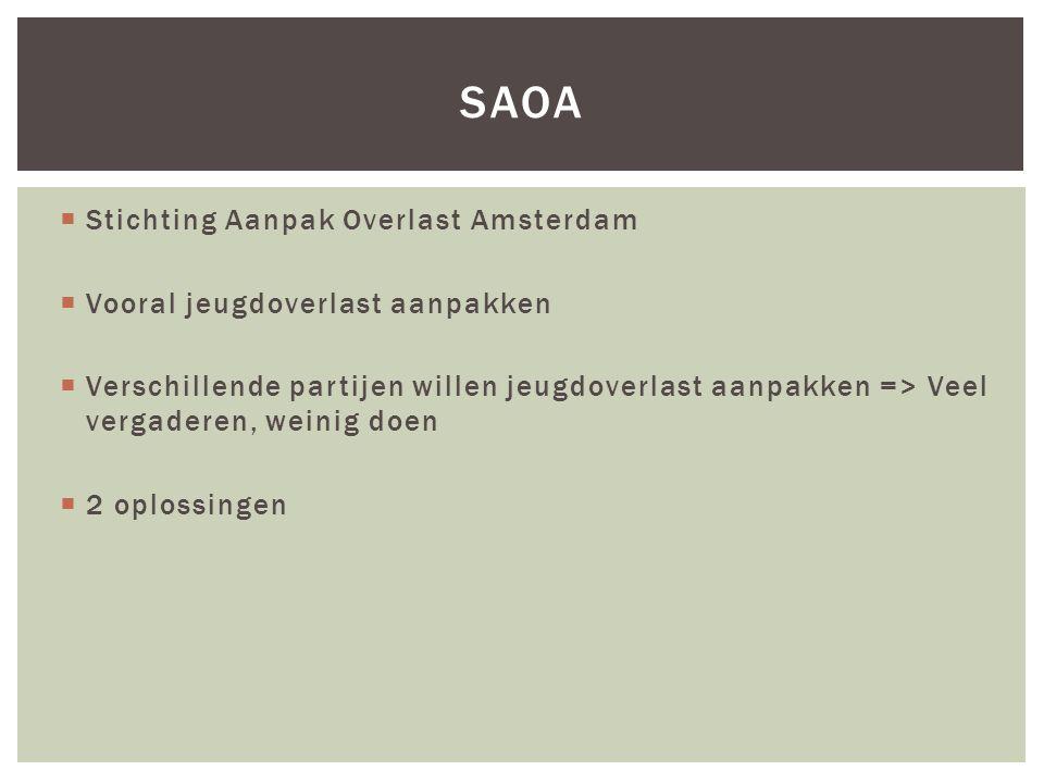  Stichting Aanpak Overlast Amsterdam  Vooral jeugdoverlast aanpakken  Verschillende partijen willen jeugdoverlast aanpakken => Veel vergaderen, weinig doen  2 oplossingen SAOA