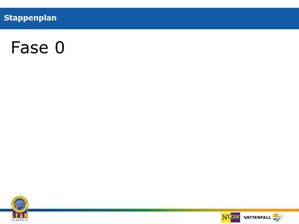 | Stappenplan Fase 0
