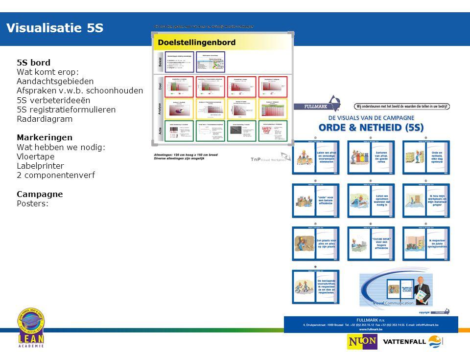 | Visualisatie 5S 5S bord Wat komt erop: Aandachtsgebieden Afspraken v.w.b. schoonhouden 5S verbeterideeën 5S registratieformulieren Radardiagram Mark