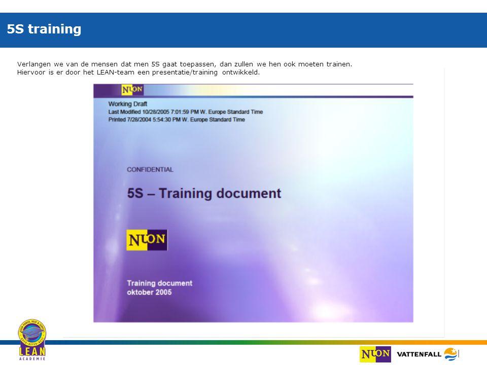 | 5S training Verlangen we van de mensen dat men 5S gaat toepassen, dan zullen we hen ook moeten trainen. Hiervoor is er door het LEAN-team een presen