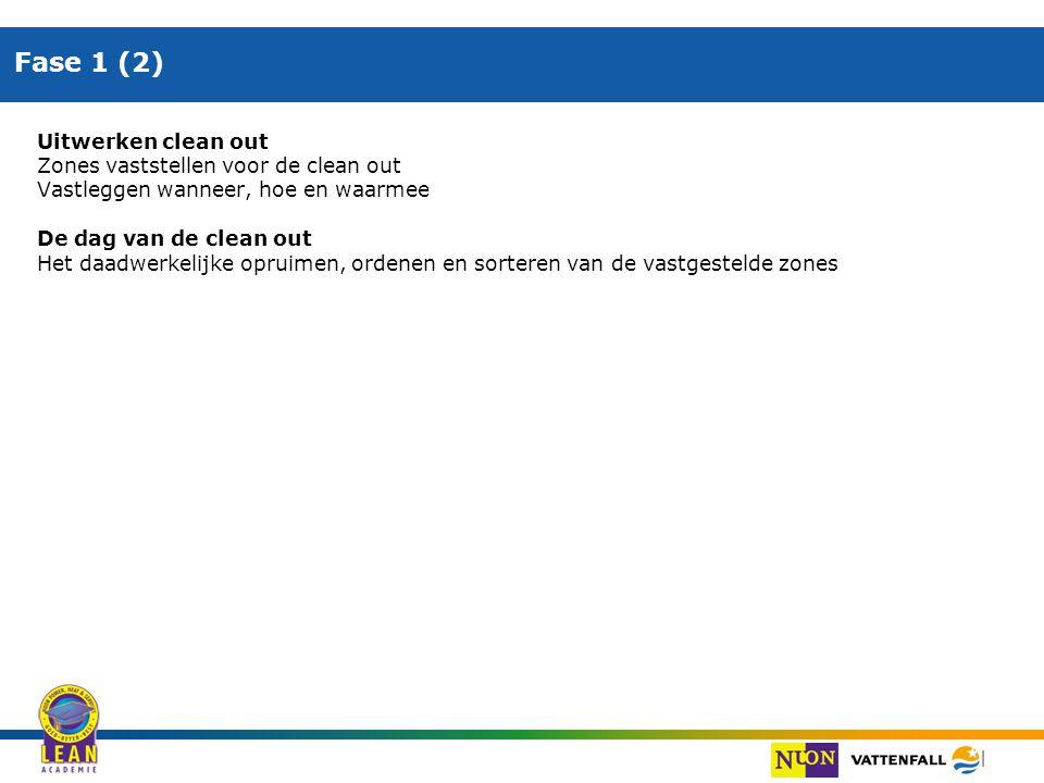 | Fase 1 (2) Uitwerken clean out Zones vaststellen voor de clean out Vastleggen wanneer, hoe en waarmee De dag van de clean out Het daadwerkelijke opr