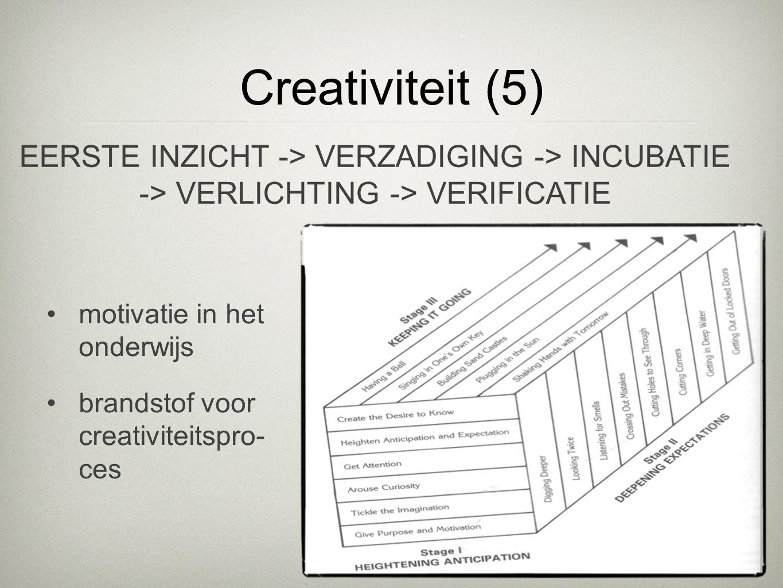 Creativiteit (5) motivatie in het onderwijs brandstof voor creativiteitspro- ces EERSTE INZICHT -> VERZADIGING -> INCUBATIE -> VERLICHTING -> VERIFICA