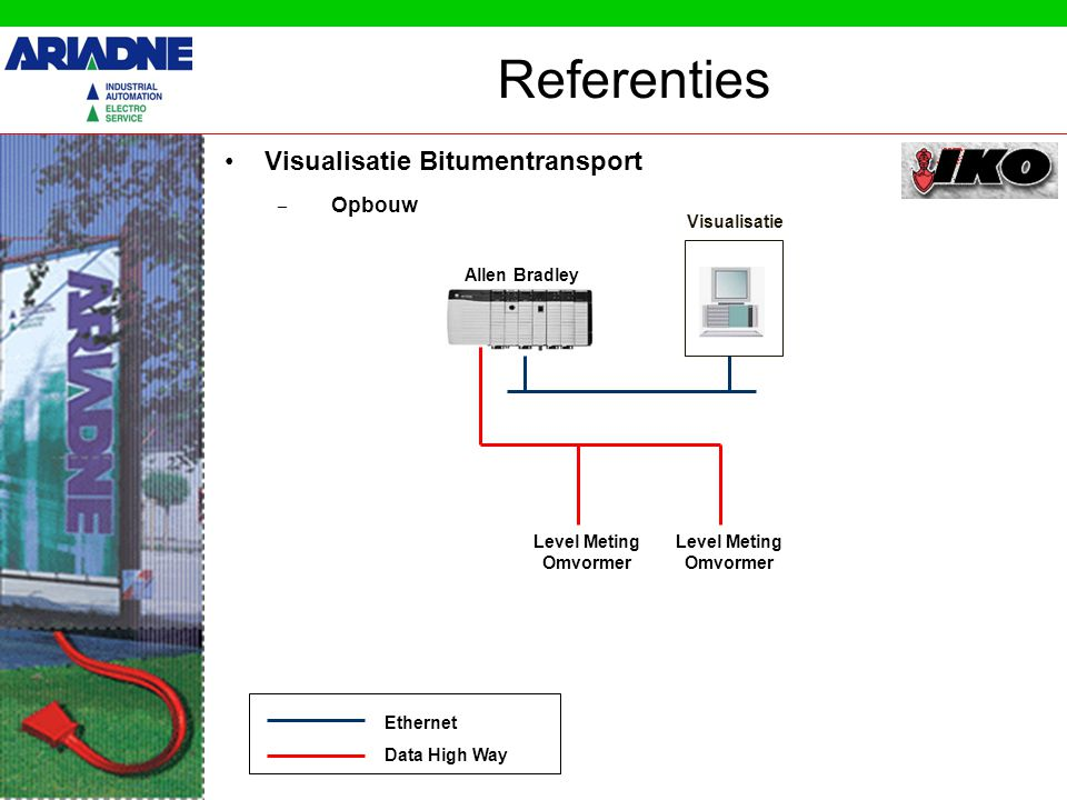 Visualisatie Bitumentransport – Opbouw Ethernet Data High Way Allen Bradley Level Meting Omvormer Visualisatie