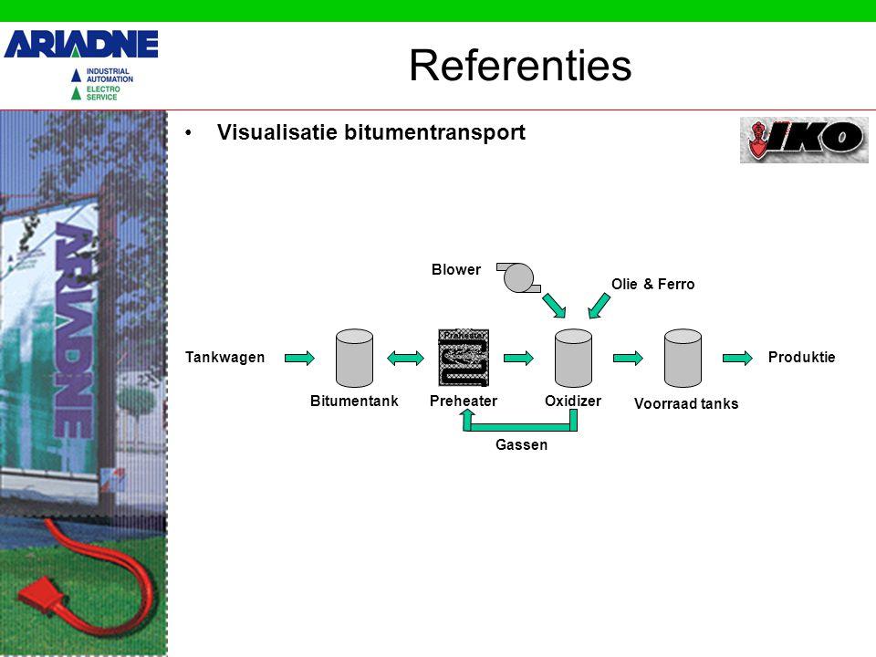 Referenties Visualisatie bitumentransport Tankwagen Preheater Blower Olie & Ferro Oxidizer Gassen Voorraad tanks Produktie Bitumentank