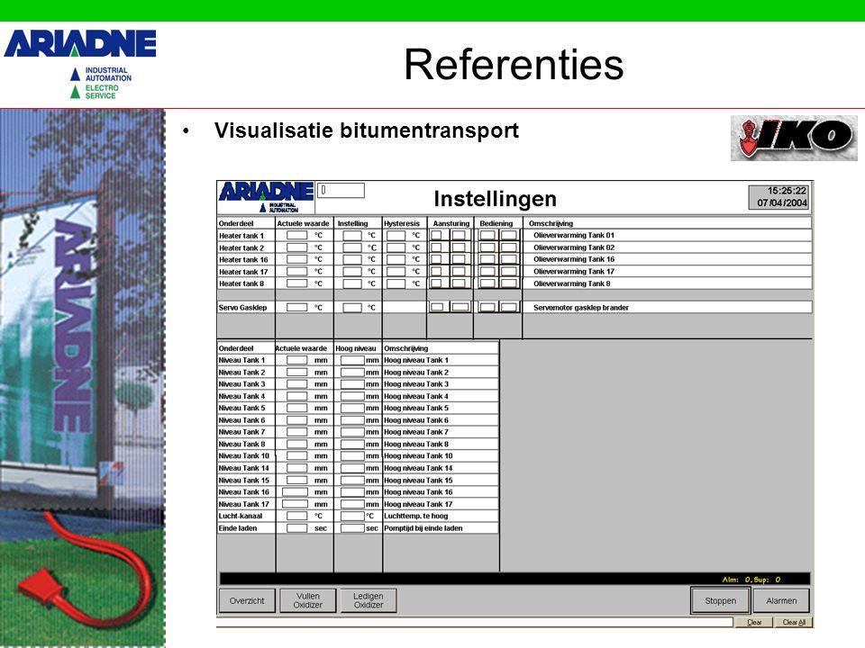 Referenties Visualisatie bitumentransport Layout tanks
