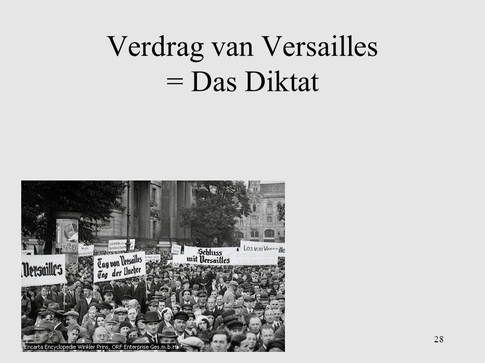 1) Politiek gevolg Verdrag van Versailles 1919 Grond Herstel Ontwapenen 27