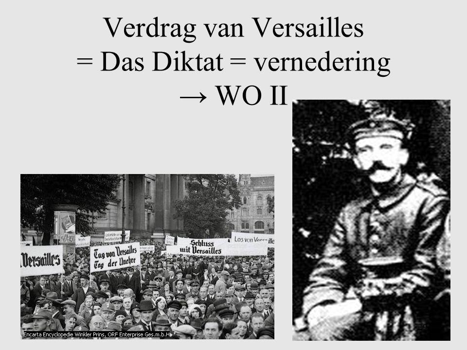 Verdrag van Versailles = Das Diktat 28