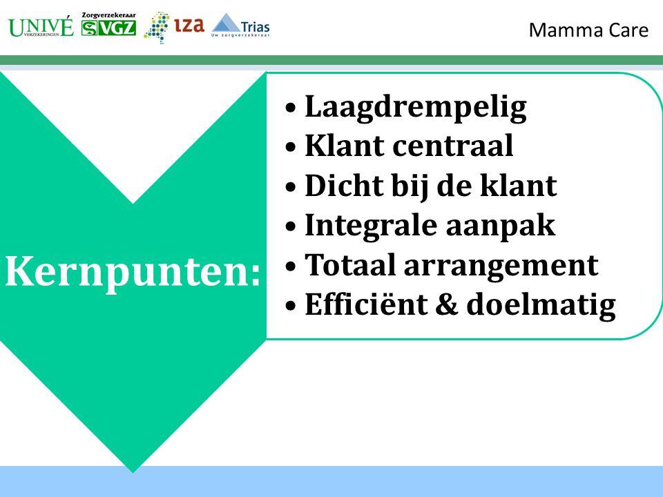 Mamma Care Kernpunten: Laagdrempelig Klant centraal Dicht bij de klant Integrale aanpak Totaal arrangement Efficiënt & doelmatig