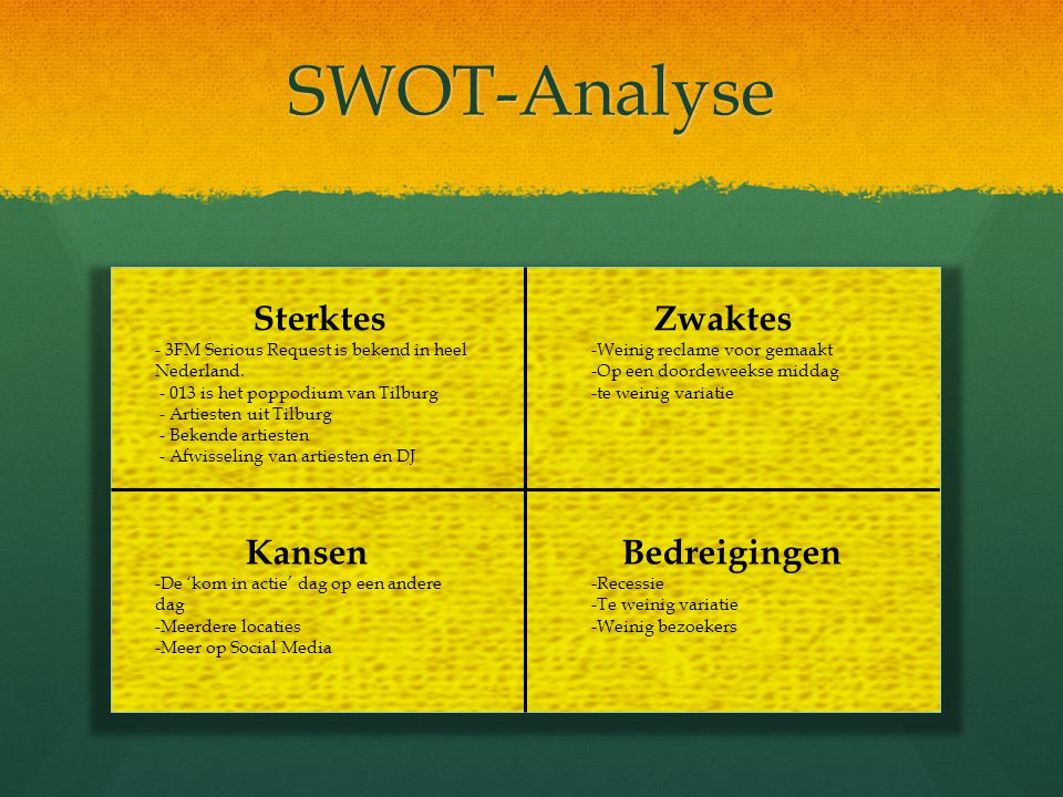 SWOT-Analyse Sterktes - 3FM Serious Request is bekend in heel Nederland.