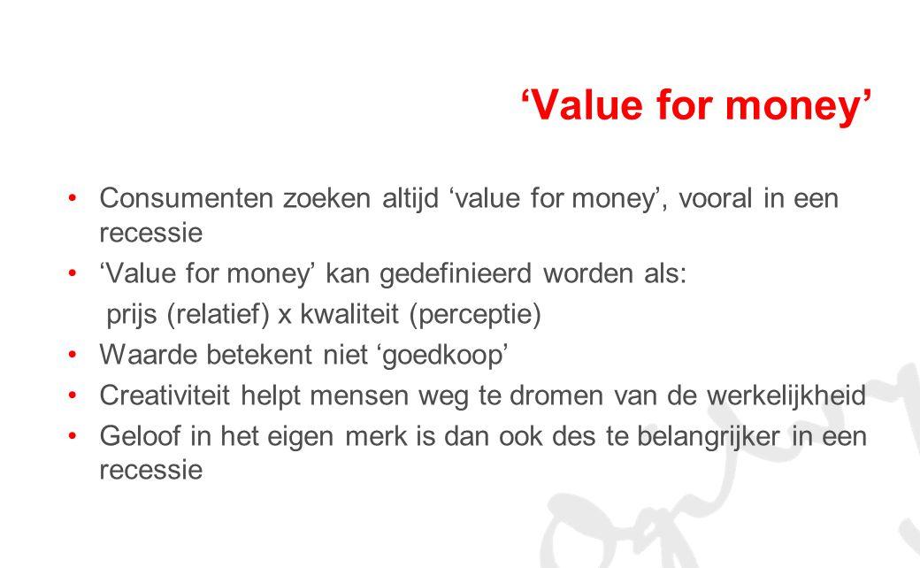 'Value for money' Consumenten zoeken altijd 'value for money', vooral in een recessie 'Value for money' kan gedefinieerd worden als: prijs (relatief) x kwaliteit (perceptie) Waarde betekent niet 'goedkoop' Creativiteit helpt mensen weg te dromen van de werkelijkheid Geloof in het eigen merk is dan ook des te belangrijker in een recessie