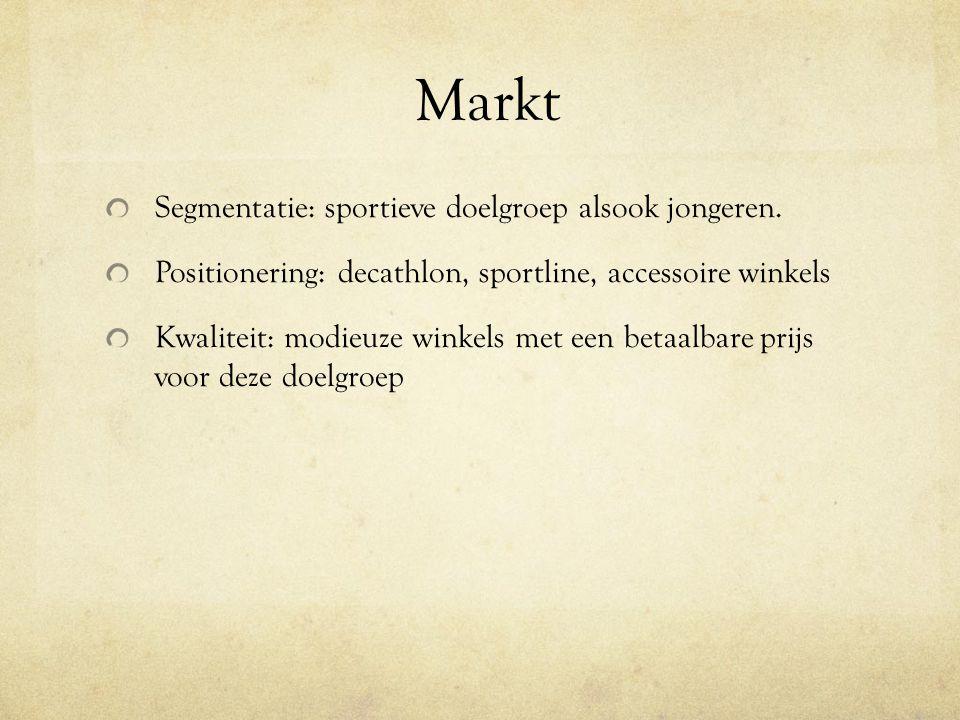 Merk Breechpocket voor betaalbaar en sportieve mensen Convinience goods