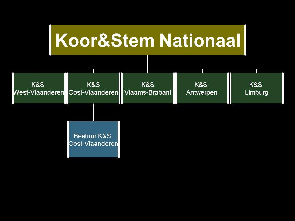 Koor&Stem Nationaal K&S West- Vlaanderen K&S Oost- Vlaanderen Bestuur K&S Oost- Vlaanderen K&S Vlaams-Brabant K&S Antwerpen K&S Limburg