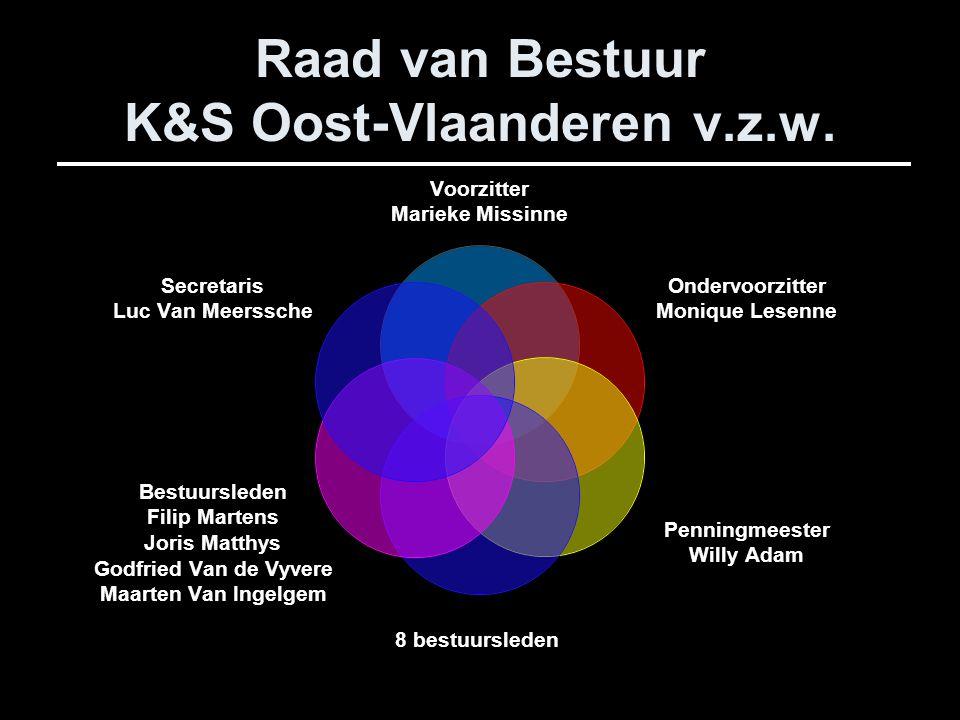 Raad van Bestuur K&S Oost-Vlaanderen v.z.w.