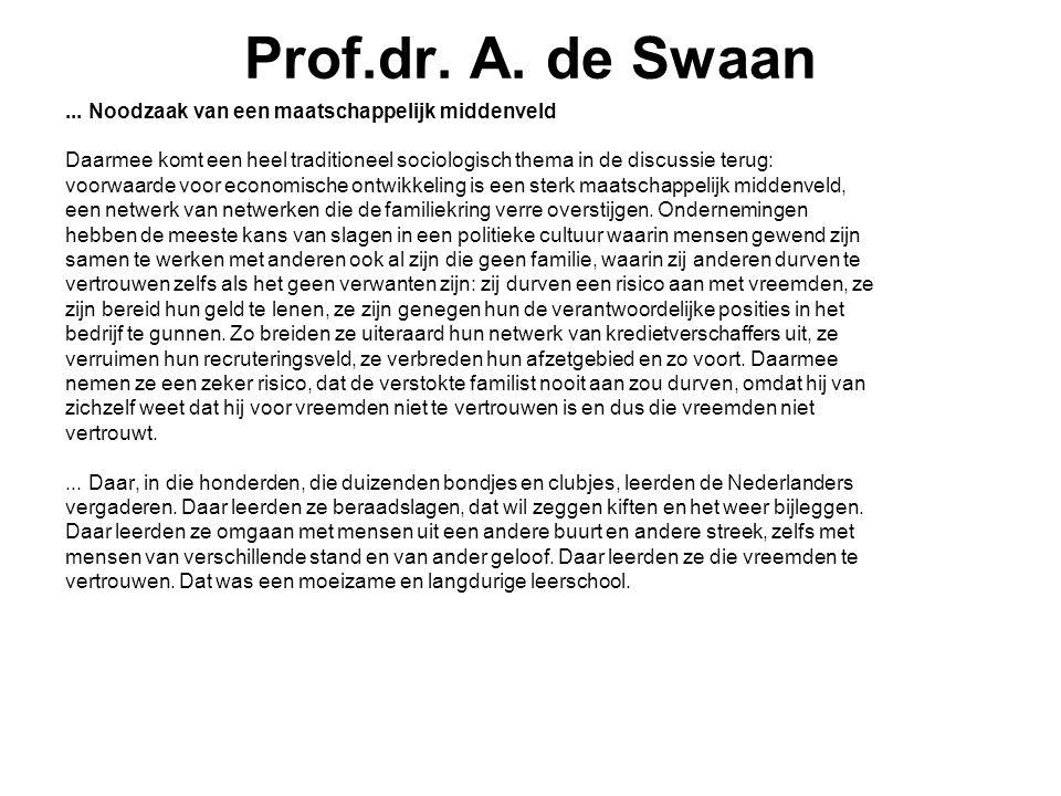 Prof.dr. A. de Swaan... Noodzaak van een maatschappelijk middenveld Daarmee komt een heel traditioneel sociologisch thema in de discussie terug: voorw