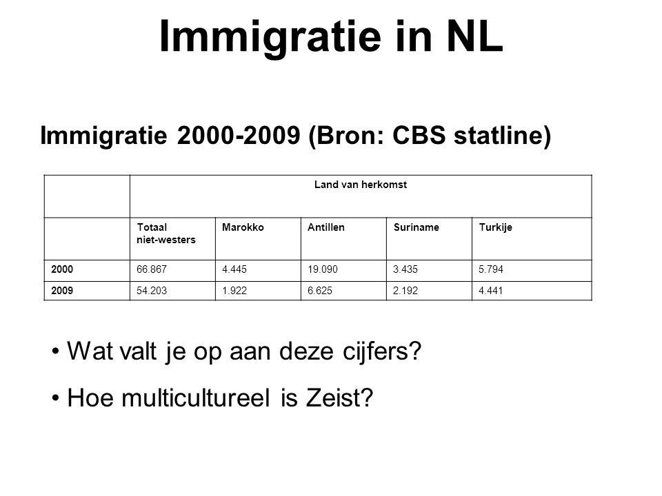 Immigratie in NL Immigratie 2000-2009 (Bron: CBS statline) Land van herkomst Totaal niet-westers MarokkoAntillenSurinameTurkije 200066.8674.44519.0903