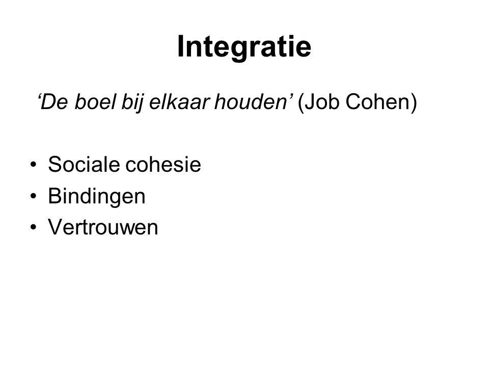 Integratie 'De boel bij elkaar houden' (Job Cohen) Sociale cohesie Bindingen Vertrouwen
